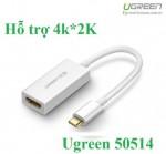 Cáp chuyển đổi USB Type-C to HDMI chính hãng Ugreen 50514 hỗ trợ 3D 4Kx2K cao cấp màu trắng